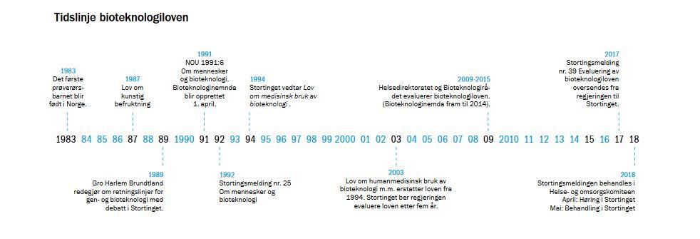 b26d6721a I GENialt: Splittet Høyre - Bioteknologirådet